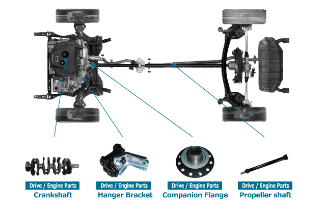 Drive Engine Parts list